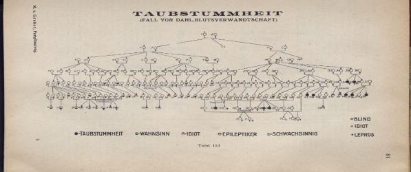 Image of Taubstummheit